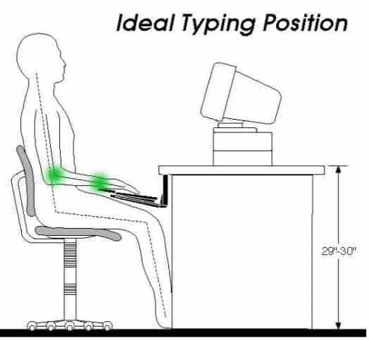 Typing Ergonomics - Ideal Typing Position